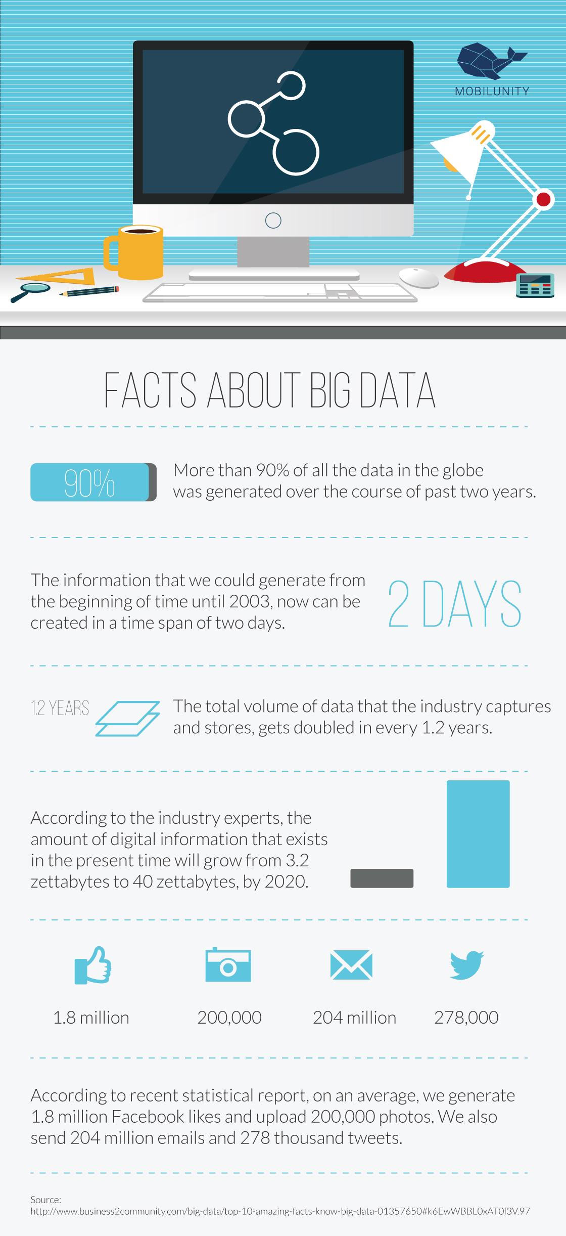 Big Data Analytics Hadoop
