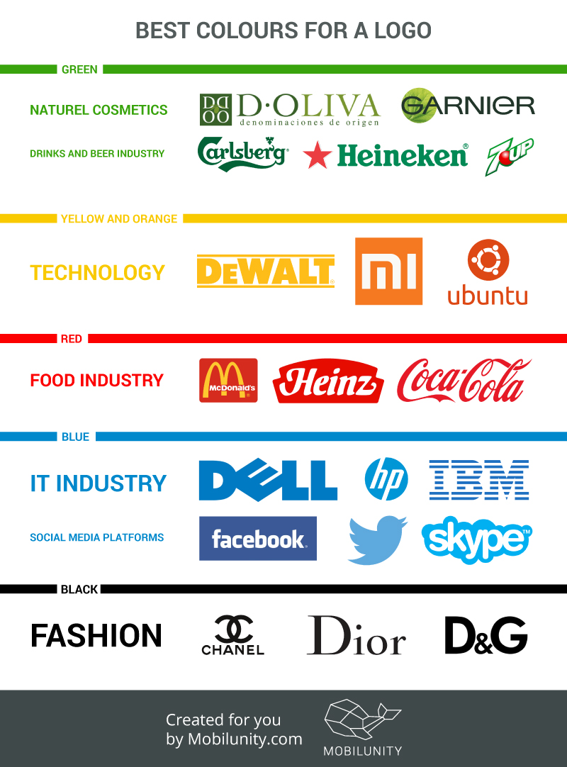 Logo colors whats best for your brand  99designs