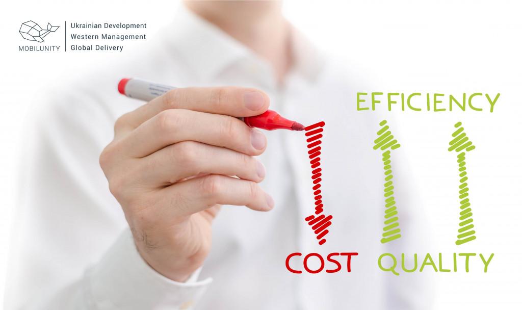 cost of website development and design
