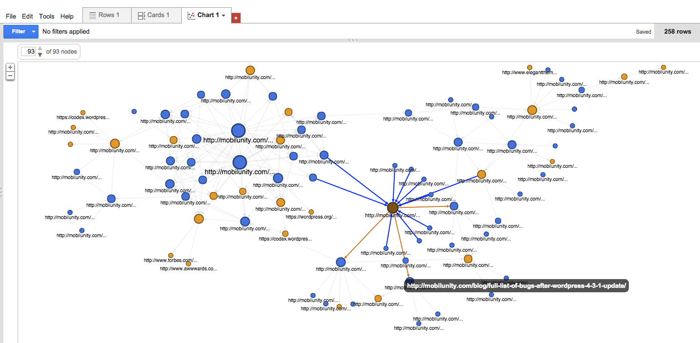 Google Fusion Tables Interlinking Graph