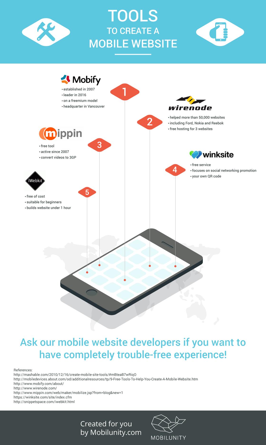 mobile website developers