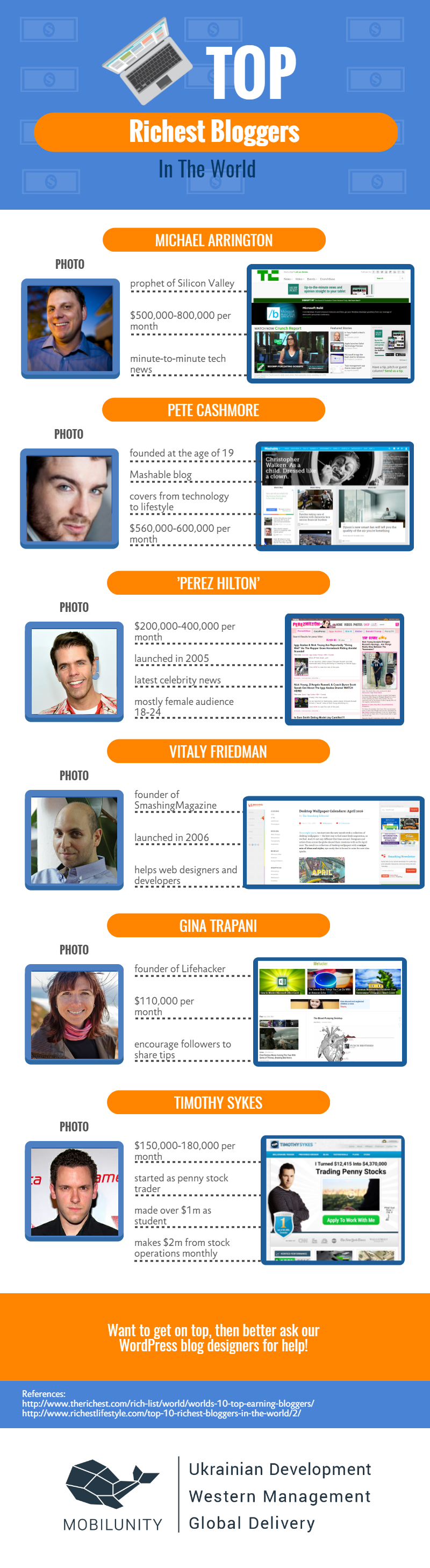 wordpress blog designers