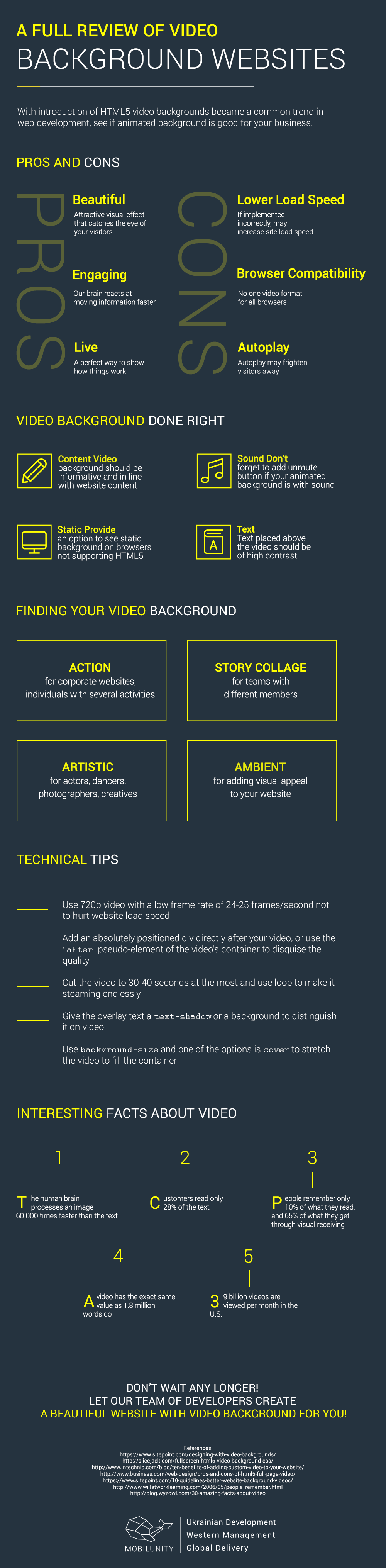 Digital Video Backgrounds infographics