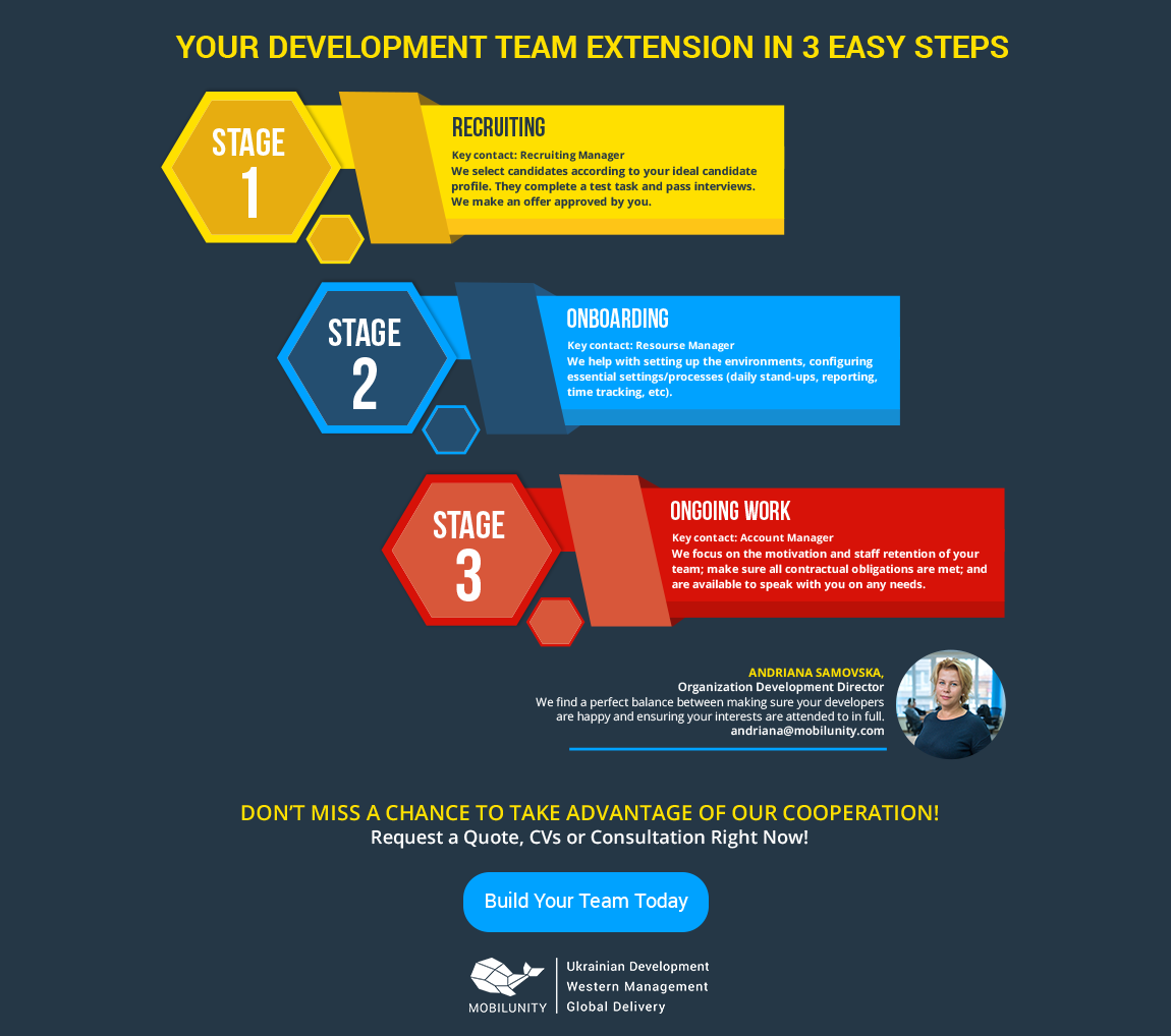 web design projects outsourcing in 3 easy steps
