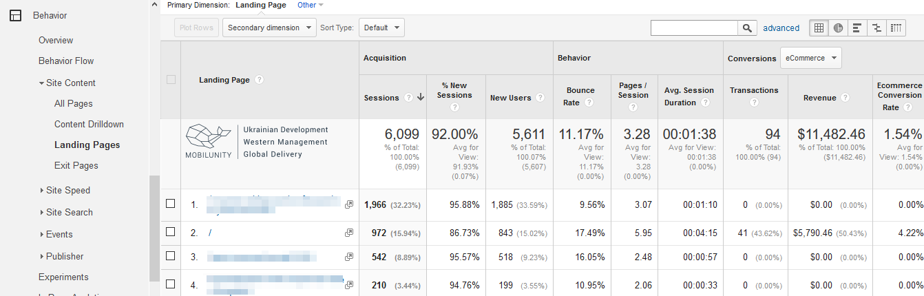 Landing pages google analytics example