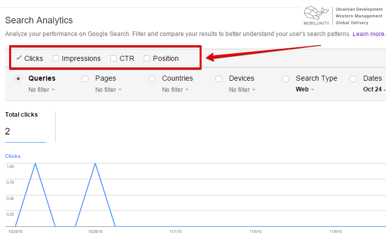Search Console example
