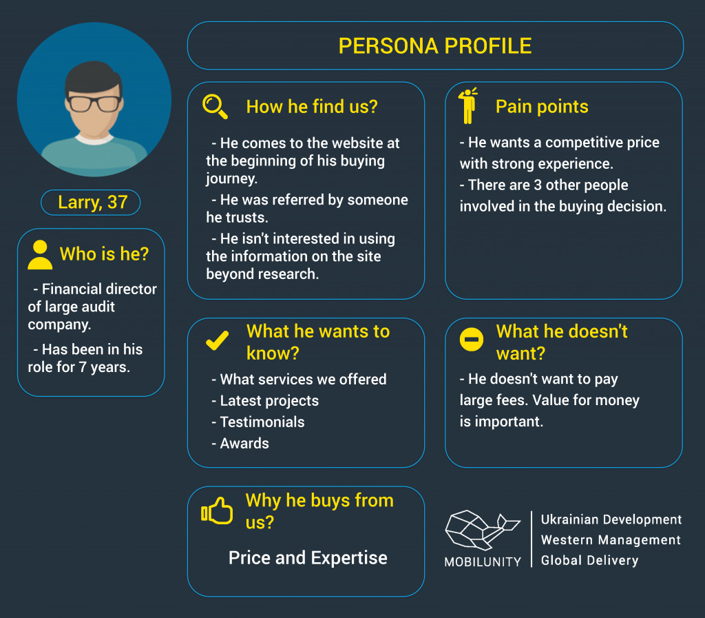 buyer-persona-profile-sample