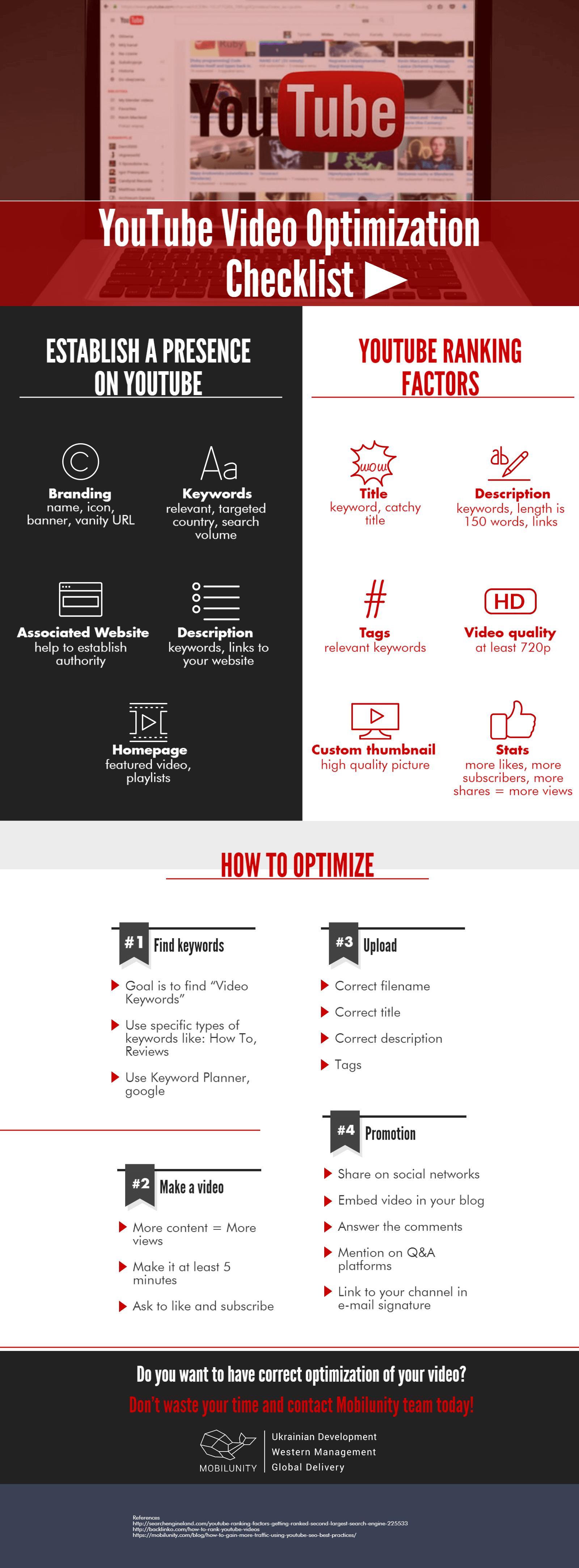 YouTube Video Optimization Checklist