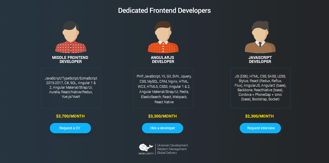 request CVs of AngularJS and frontend devs for hire