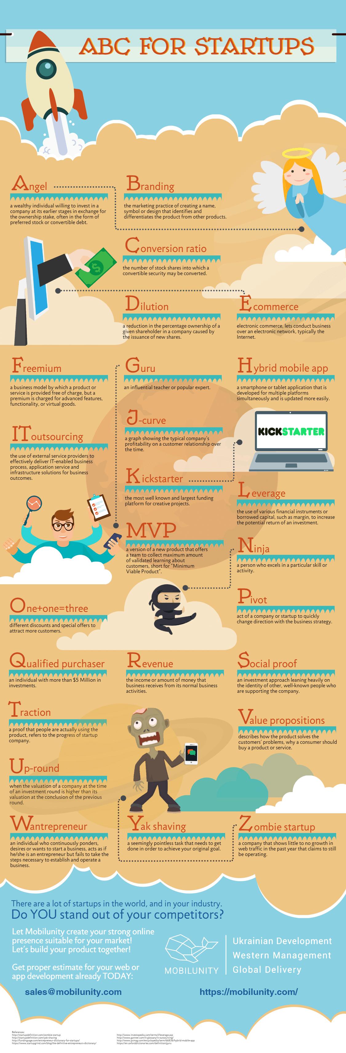 Best Web Development Company for Startup Development