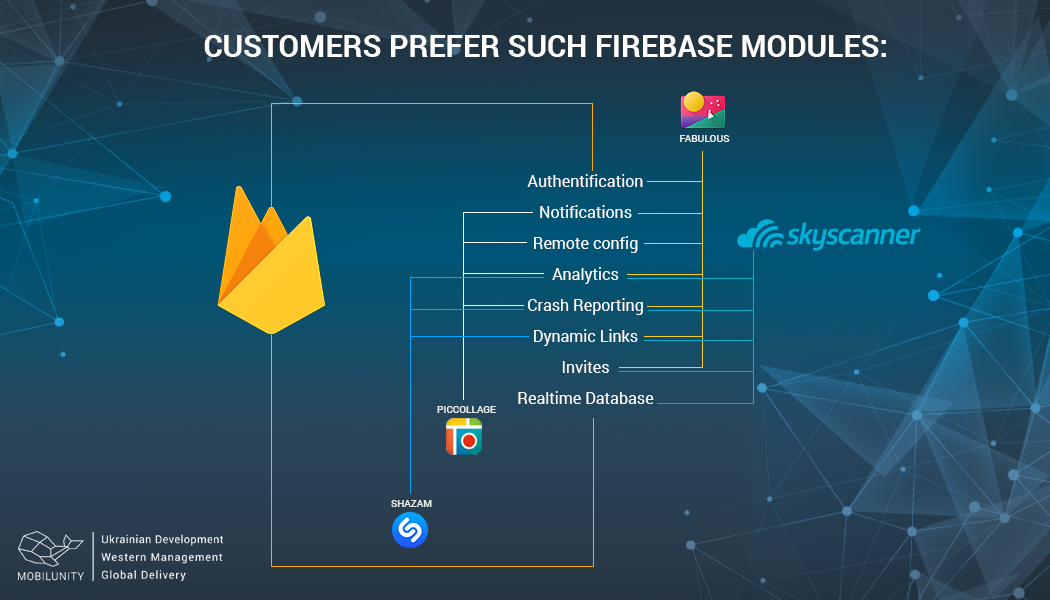 Developing an MVP with Firebase modules