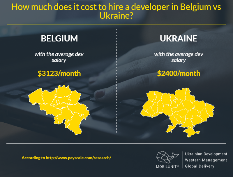 Belgium developer and Ukrainian developer salary