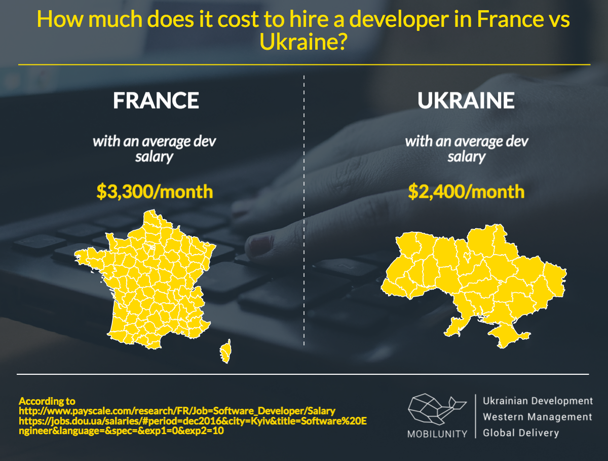 Is it worth to hire developers in France or in Ukraine?