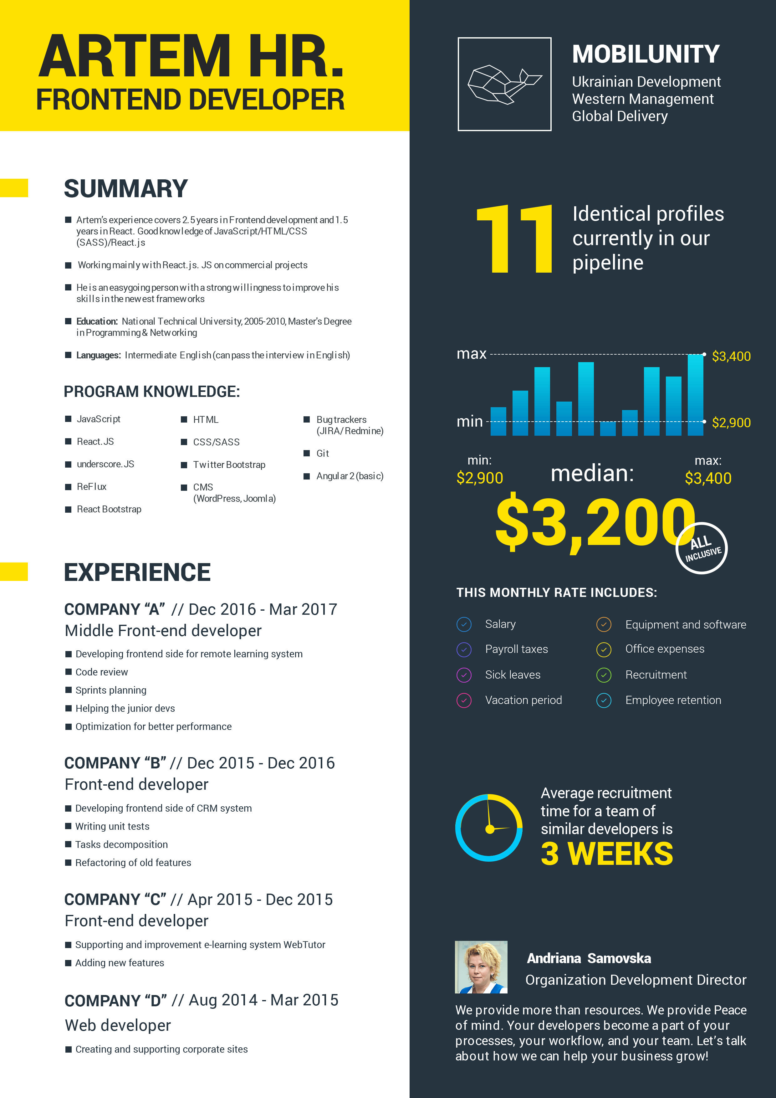 JavaScript programmer salary in Ukraine Europe the USA