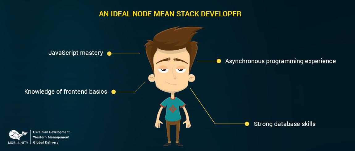 Ideal Node JS developer for hire