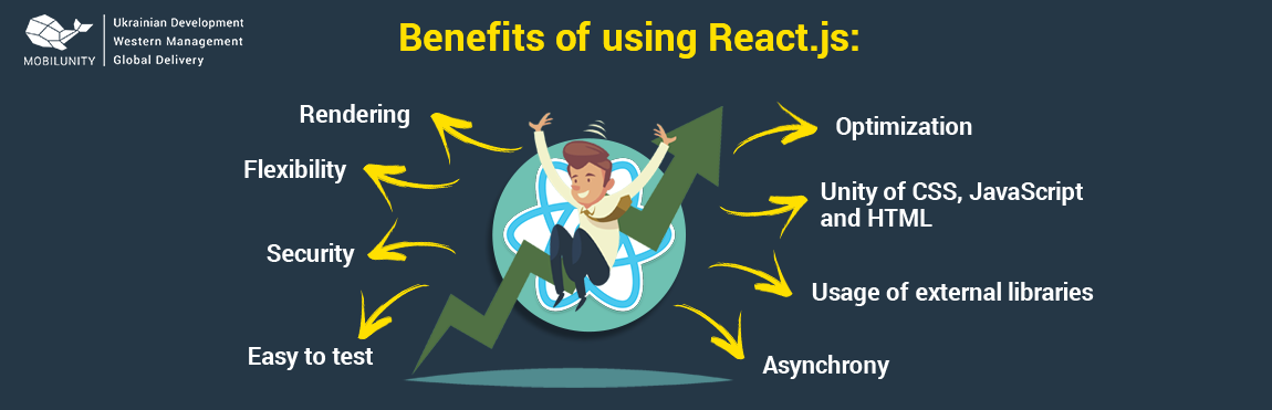 benefits of react js development
