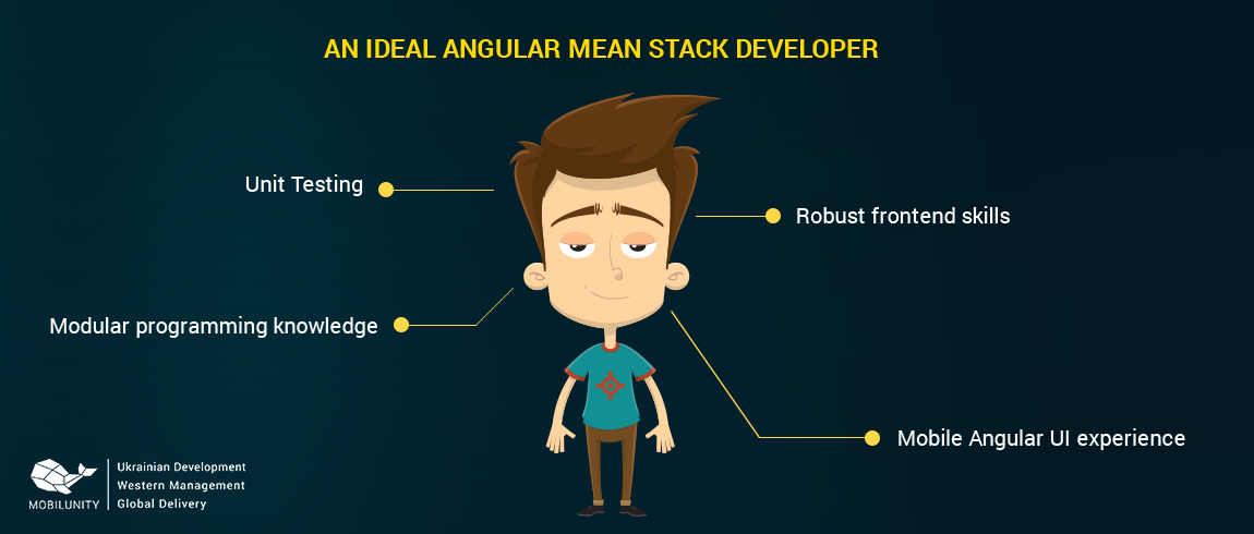 hire angularjs developer with different skills