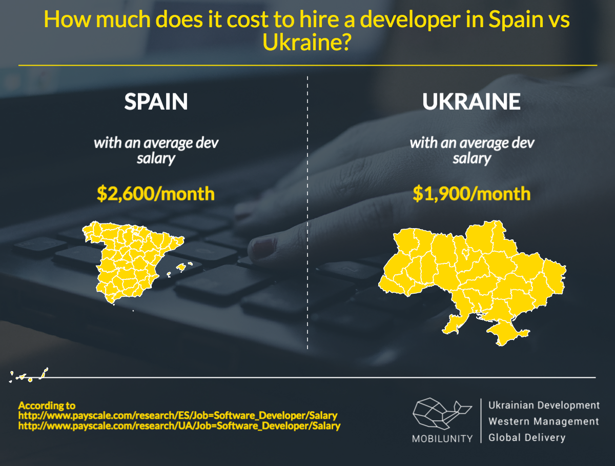 is it worth to hire developers in Spain or in Ukraine