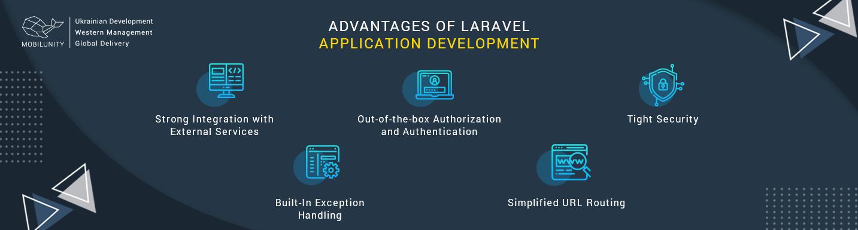 laravel application developmet pros