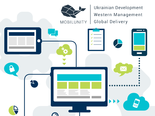 fintech developers for hire in Ukraine