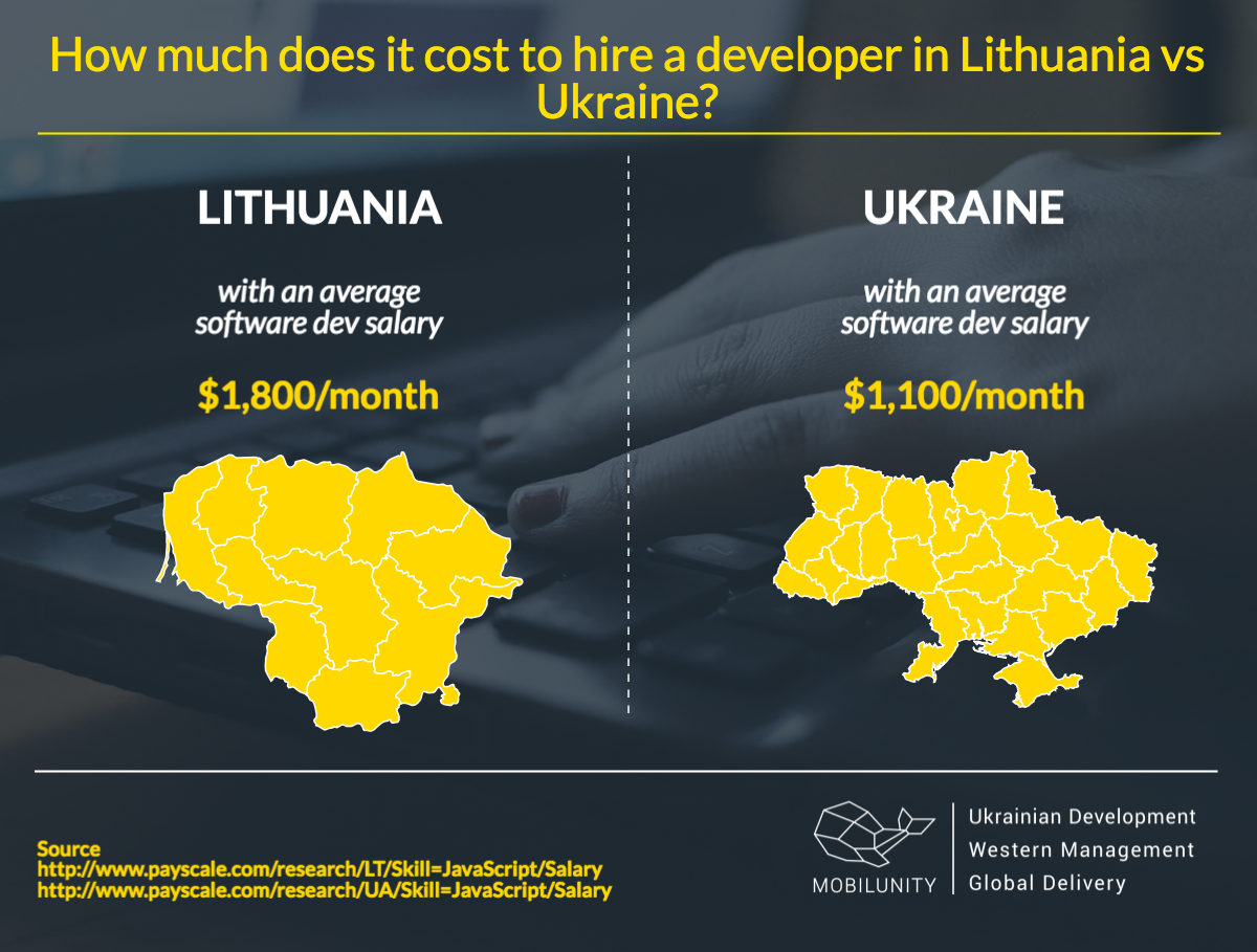 hire dedicated development team in Lithuania or in Ukraine