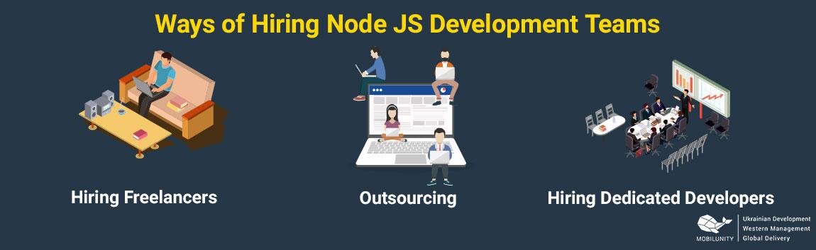 ways to hire node js development team