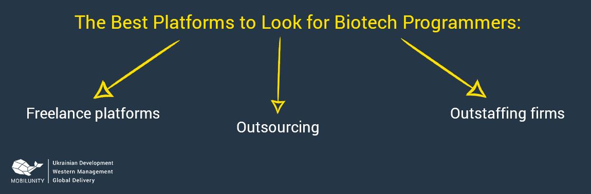 best platforms to find biotech programmers