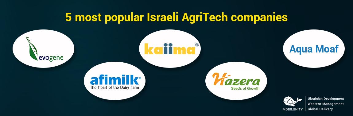 israel agri technology