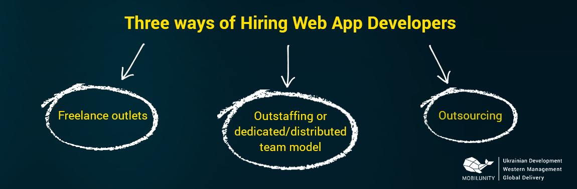 ways of hiring web app developers