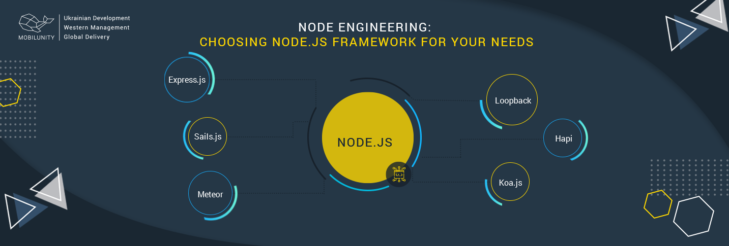 Choosing node js programming framework