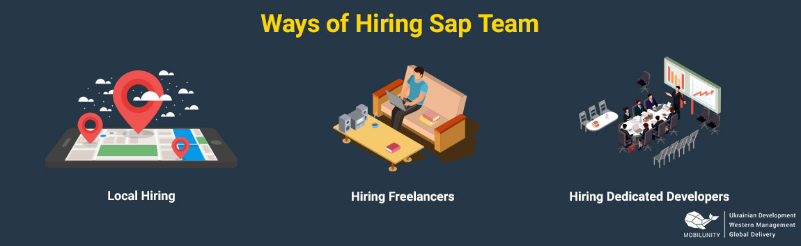 ways of hiring sap team