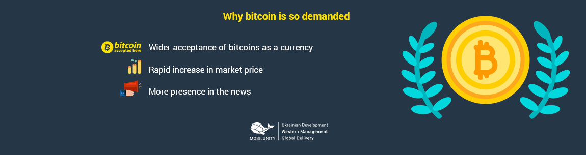 demand of bitcoin development