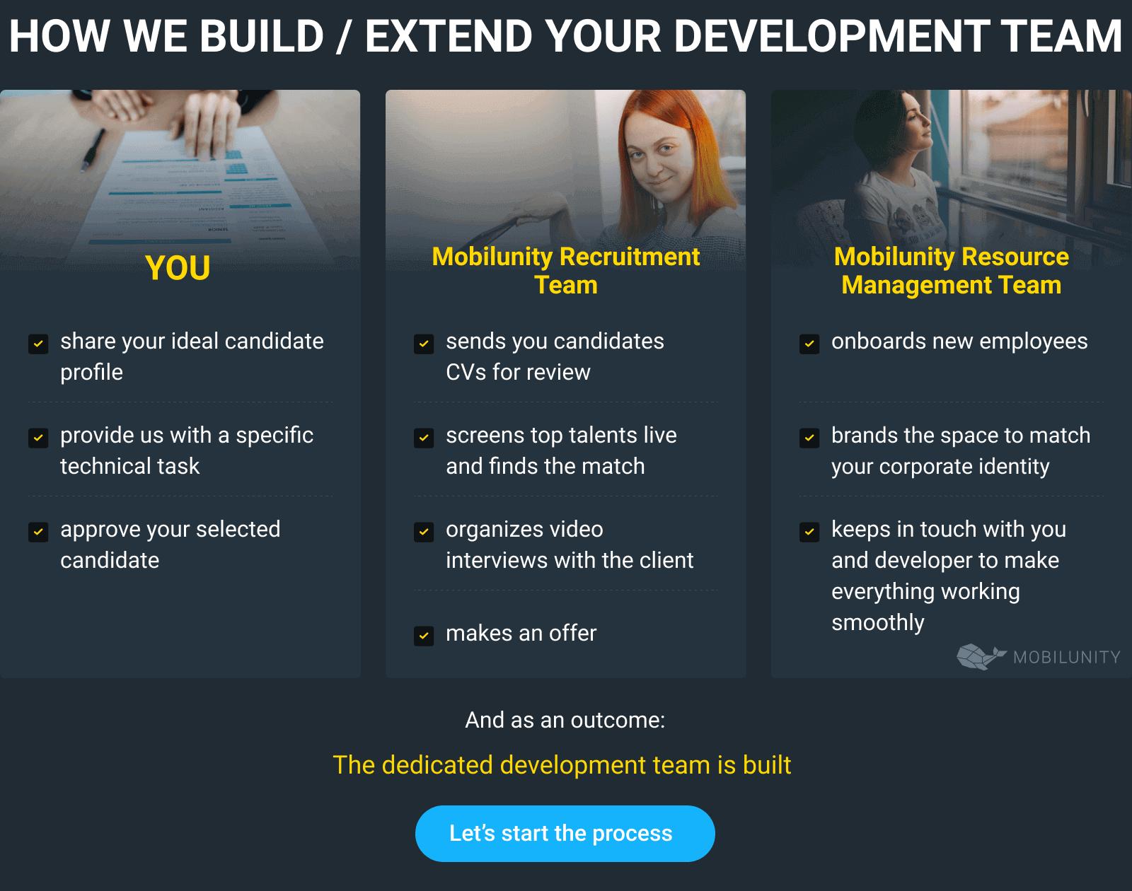 hire angular js programmer at mobilunity