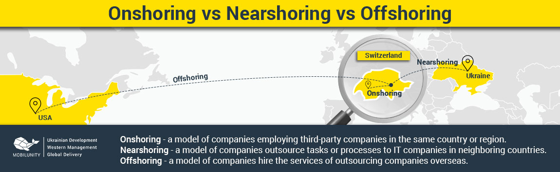 nearshore outsourcing definition