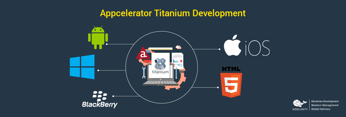 titanium mobile development