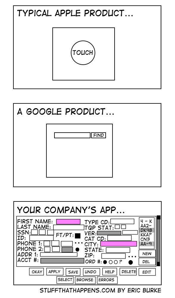 odoo software