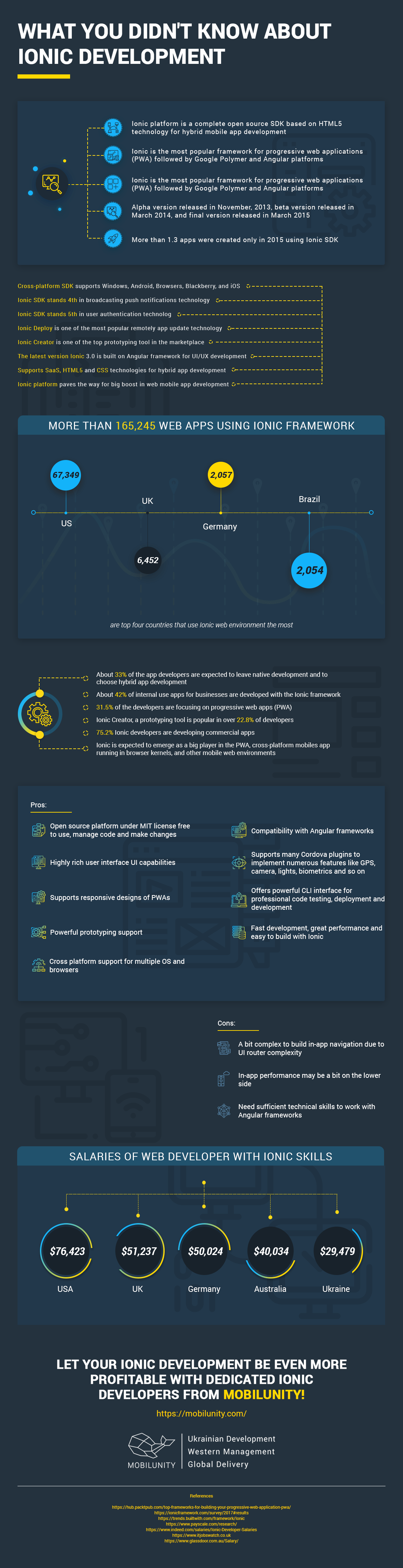 ionic development infographic