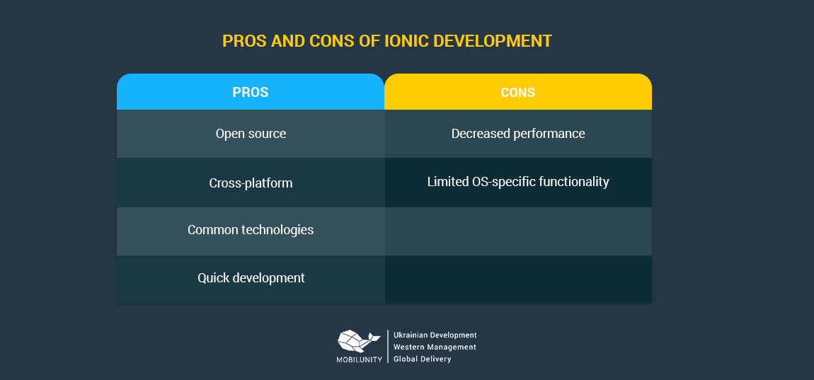 ionic hybrid development pros and cons