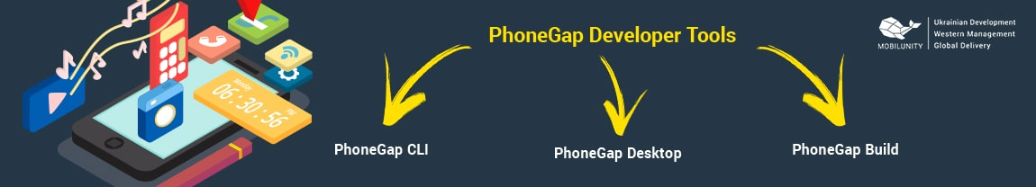 phonegap developer tools for mobile app development teams