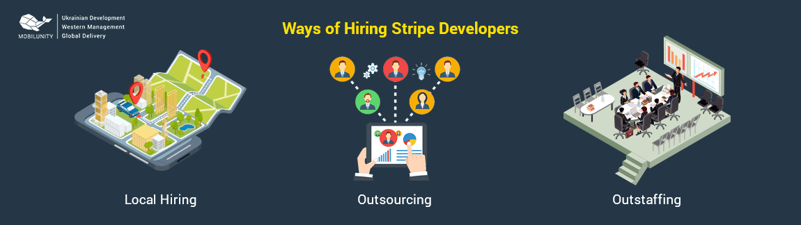 ways to hire stripe payment developer