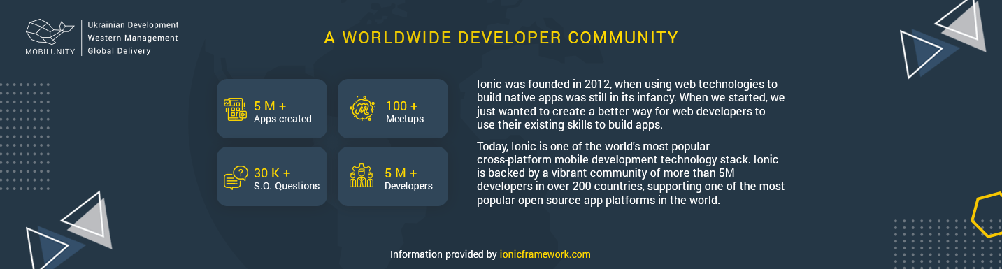 worldwide community of ionic development company