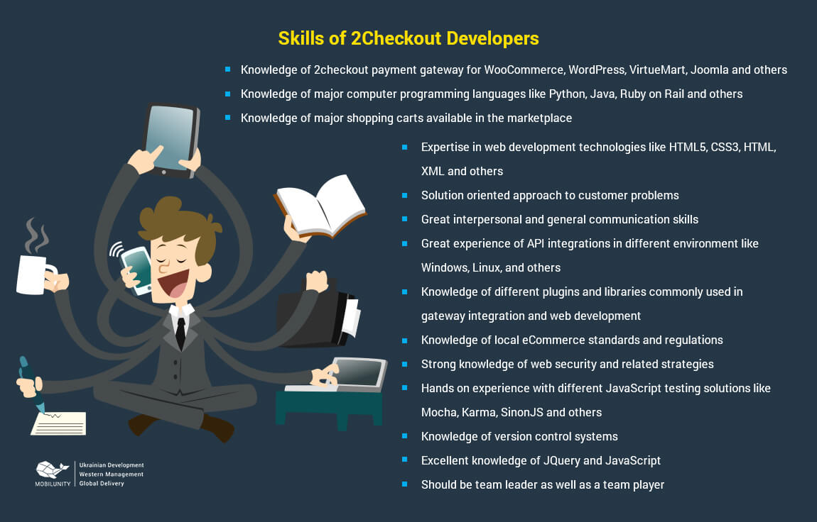 2checkout developer skills