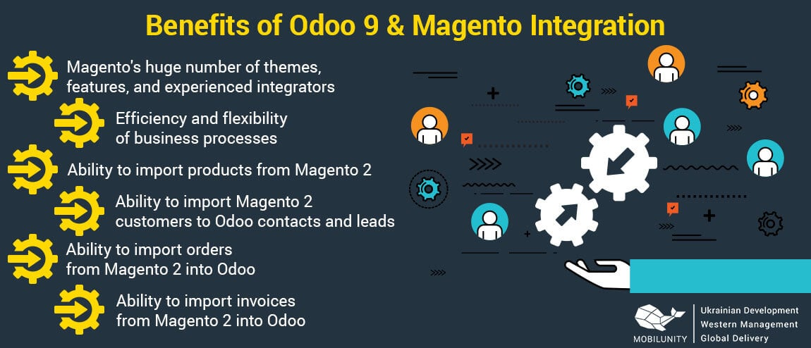 Benefits ecommerce magento vs odoo 9