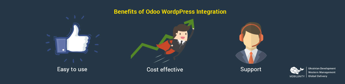 benefits odoo wordpress integration