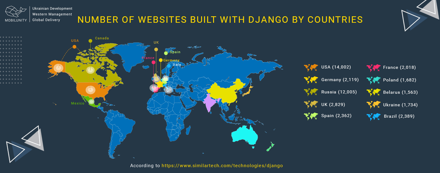 django app development website by location