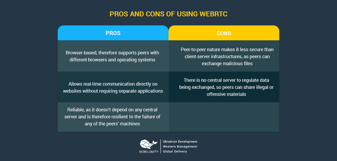 pros cons of webrtc development