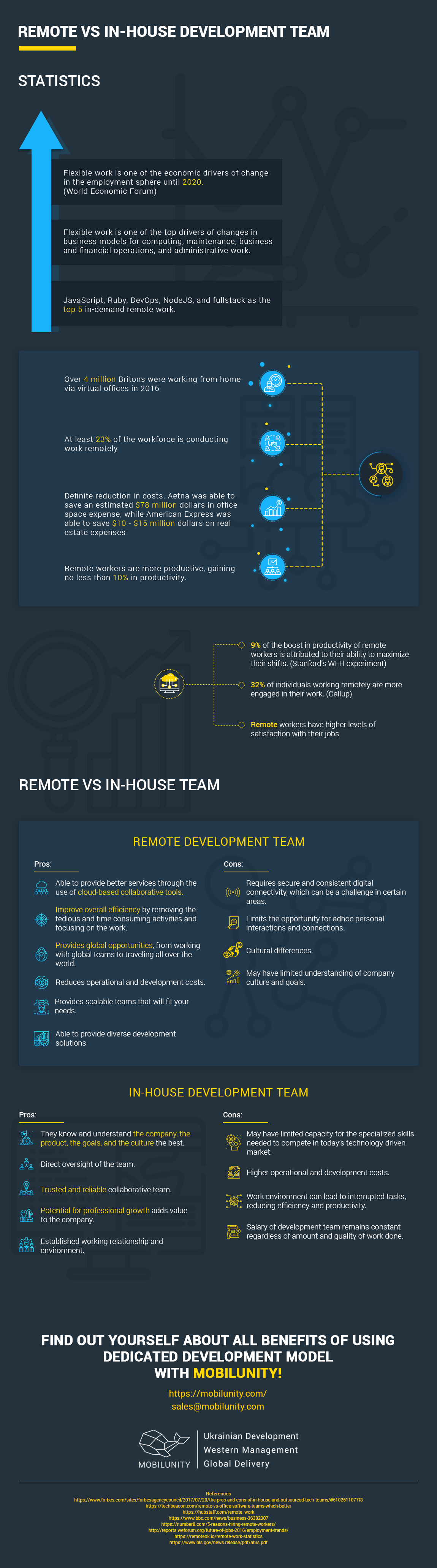 remote vs in-house development team