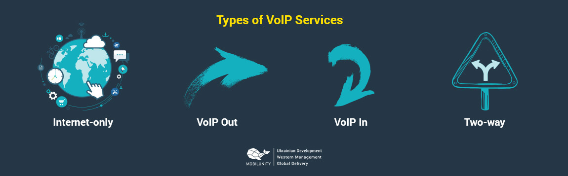 services of voip developers