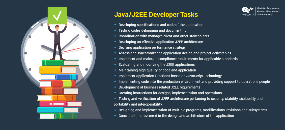 tasks of j2ee developer