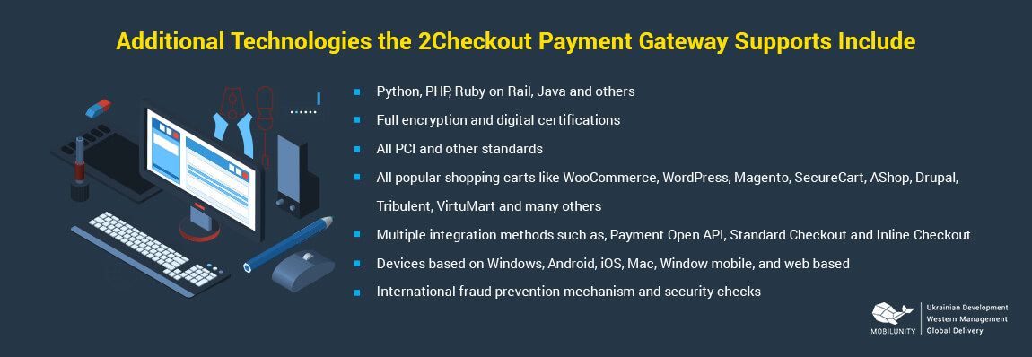 technologies for 2checkout payment gateway